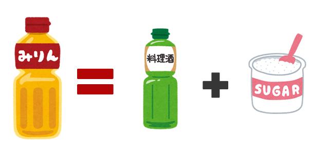 みりんの代用レシピ│nobusoku.com