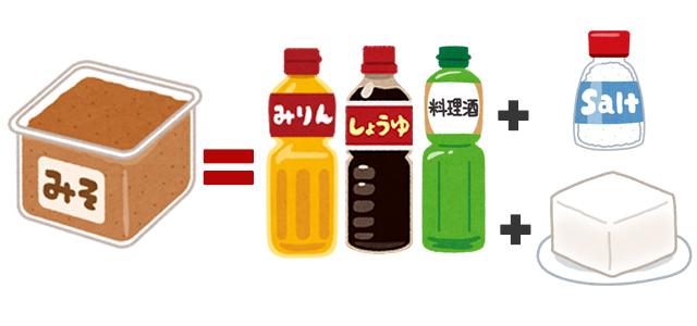 みその代用品│nみその代用品│nobusoku.comobusoku.com
